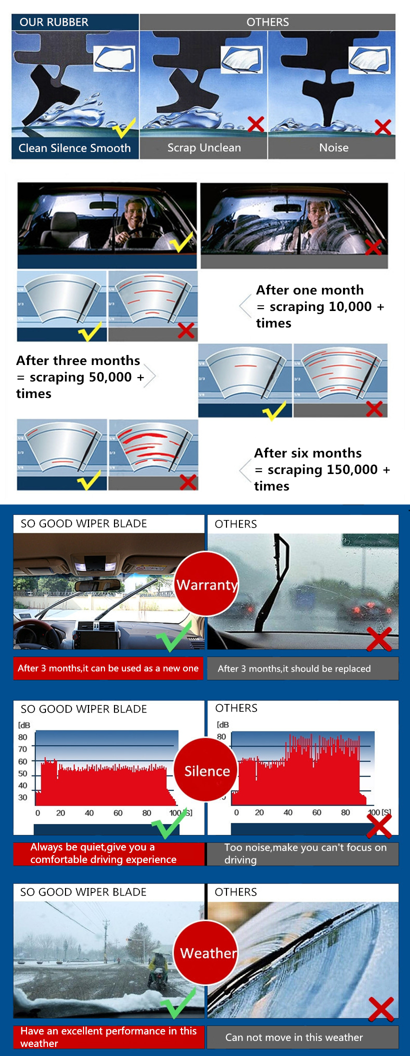 Winter wiper blade